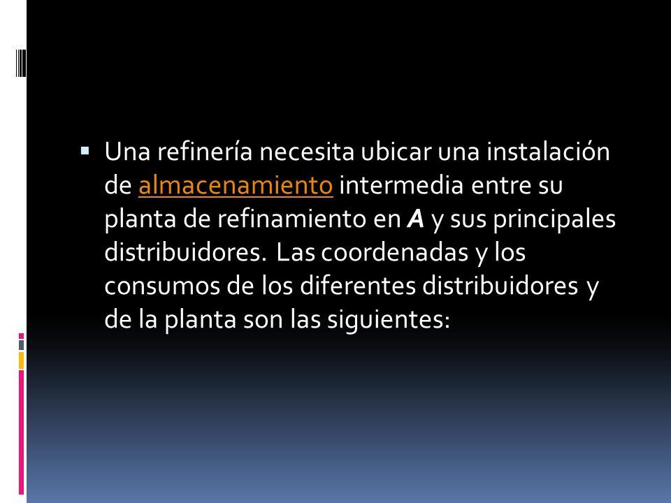 Una refinería necesita ubicar una instalación de almacenamiento intermedia entre su planta de refinamiento en A y sus principales distribuidores.