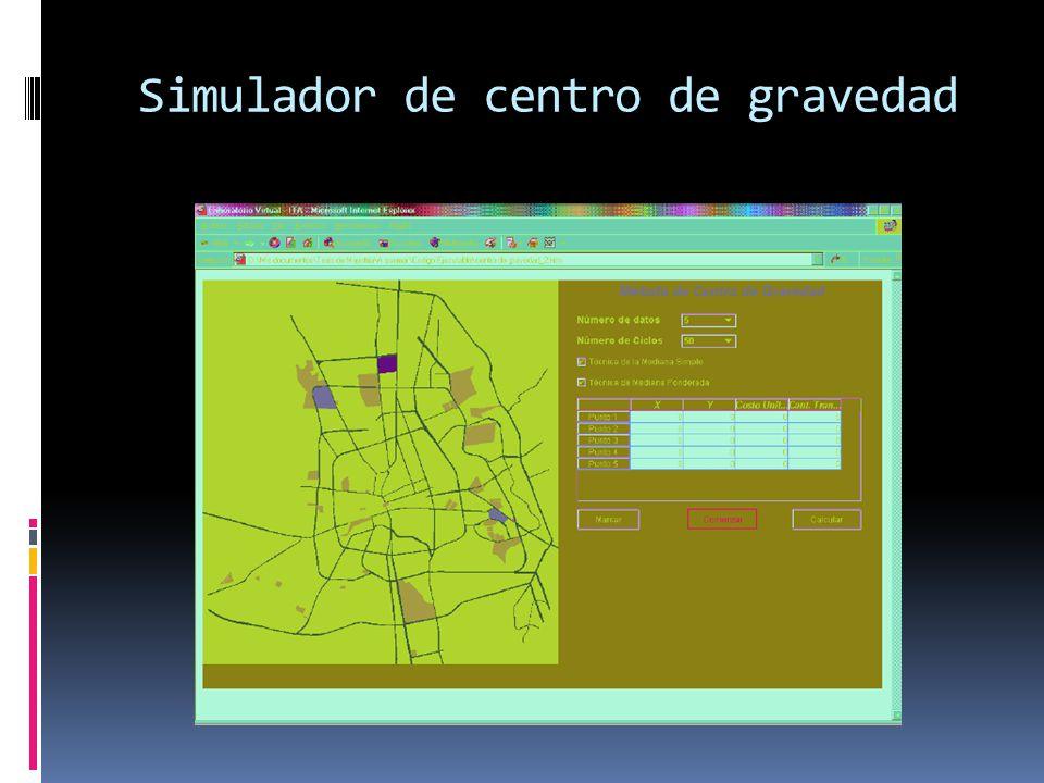 Simulador de centro de gravedad