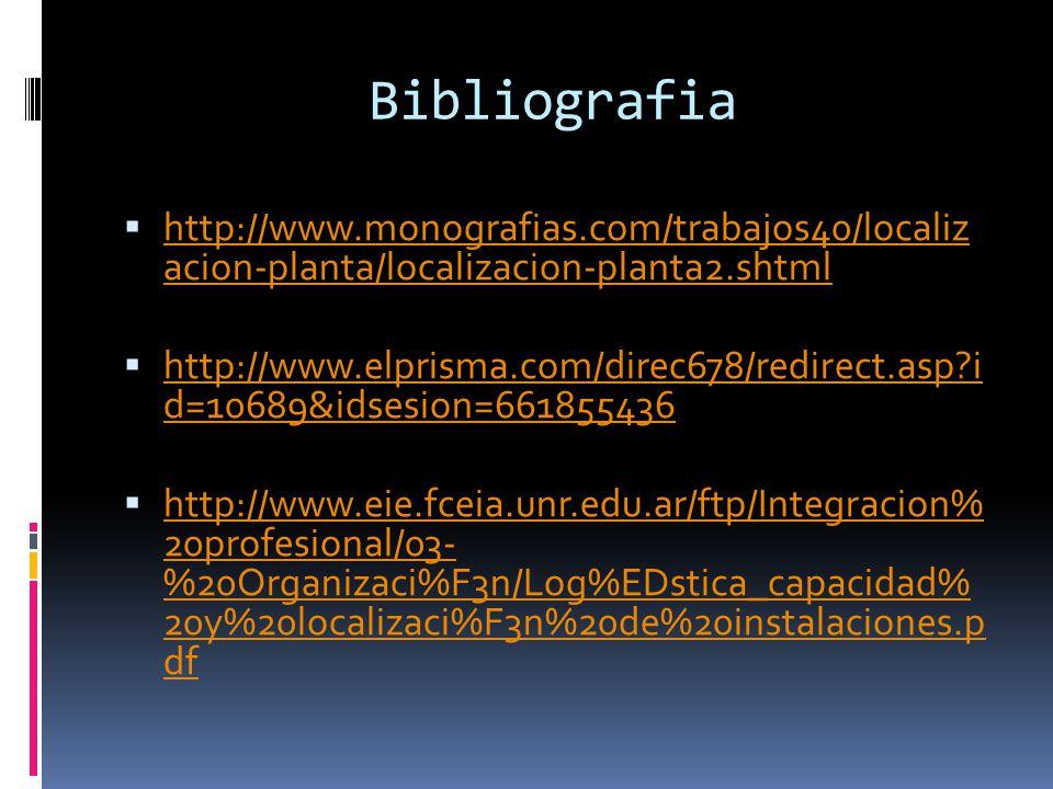 Bibliografia http://www.monografias.com/trabajos40/localiz acion-planta/localizacion-planta2.shtml.