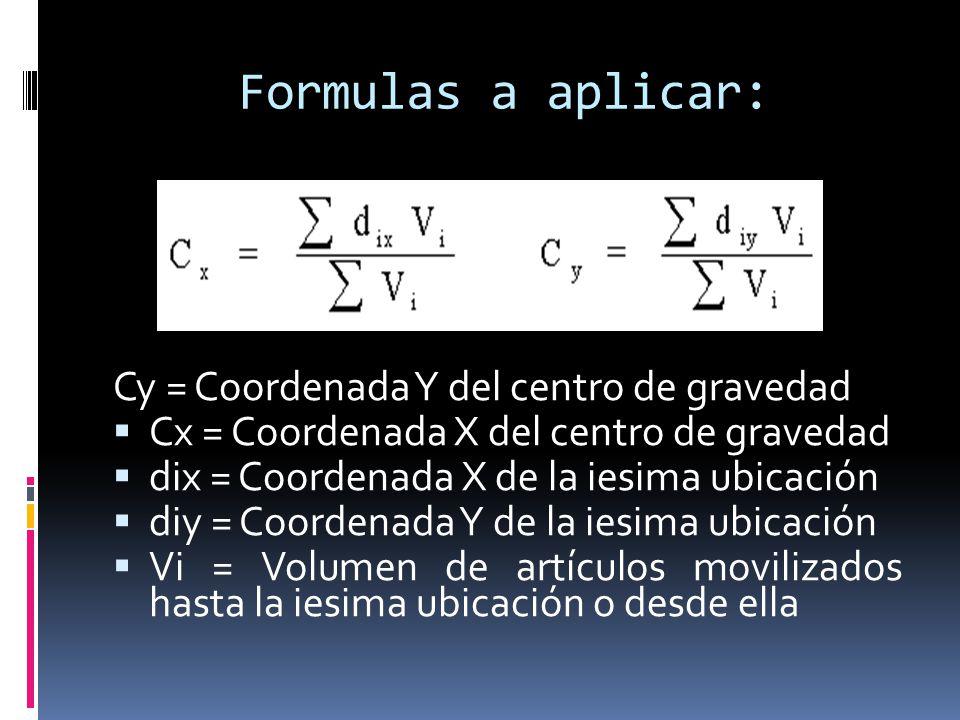 Formulas a aplicar: Cy = Coordenada Y del centro de gravedad