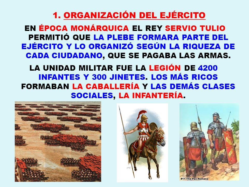 1. ORGANIZACIÓN DEL EJÉRCITO