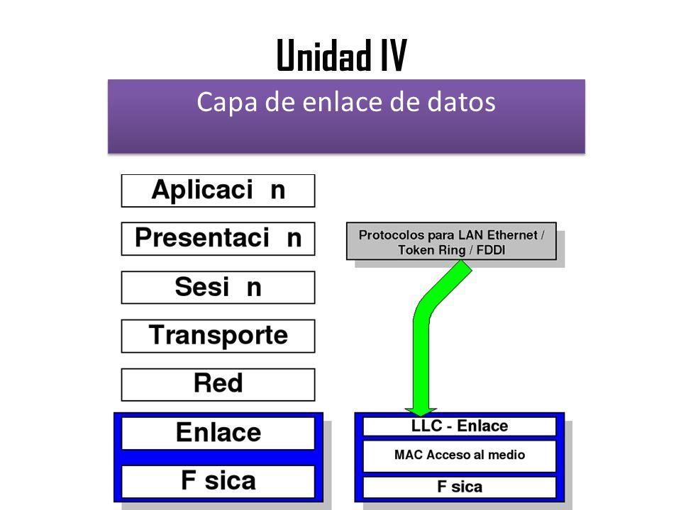 Unidad IV Capa de enlace de datos