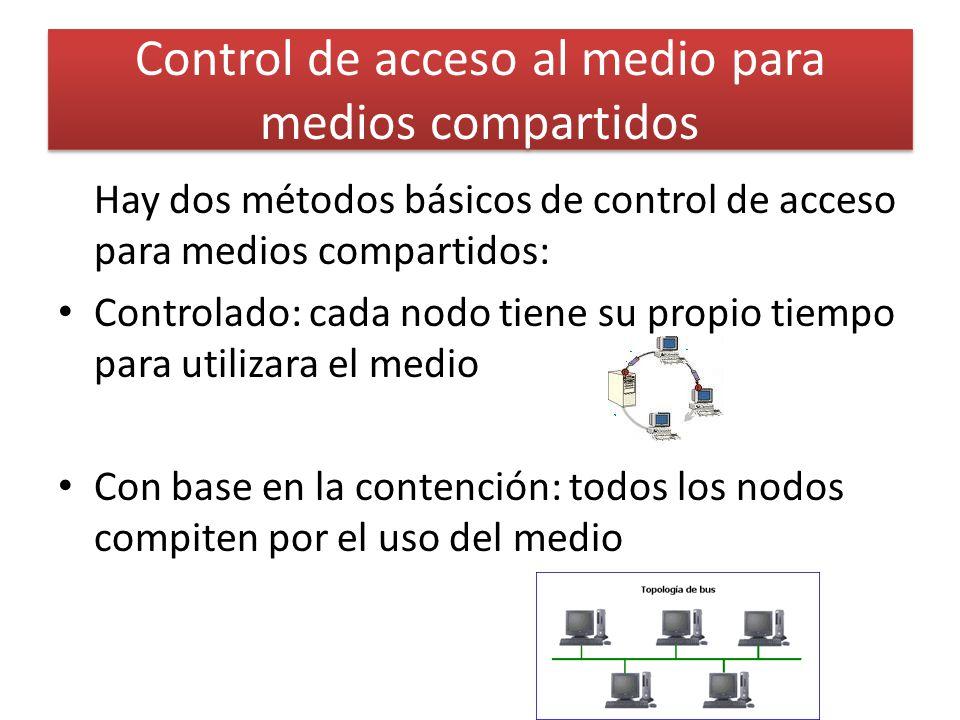 Control de acceso al medio para medios compartidos