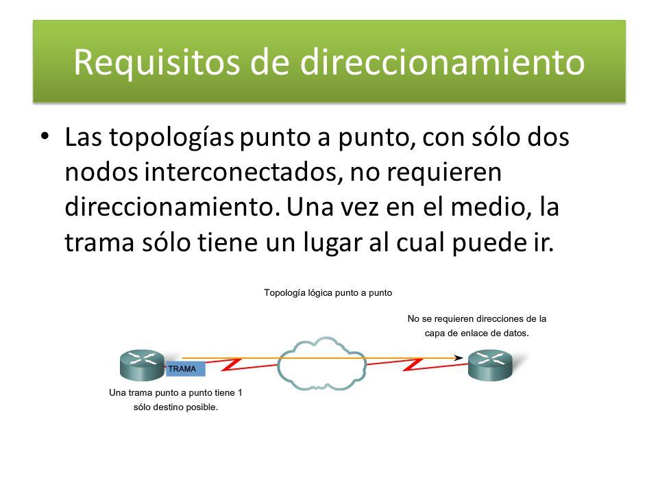 Requisitos de direccionamiento