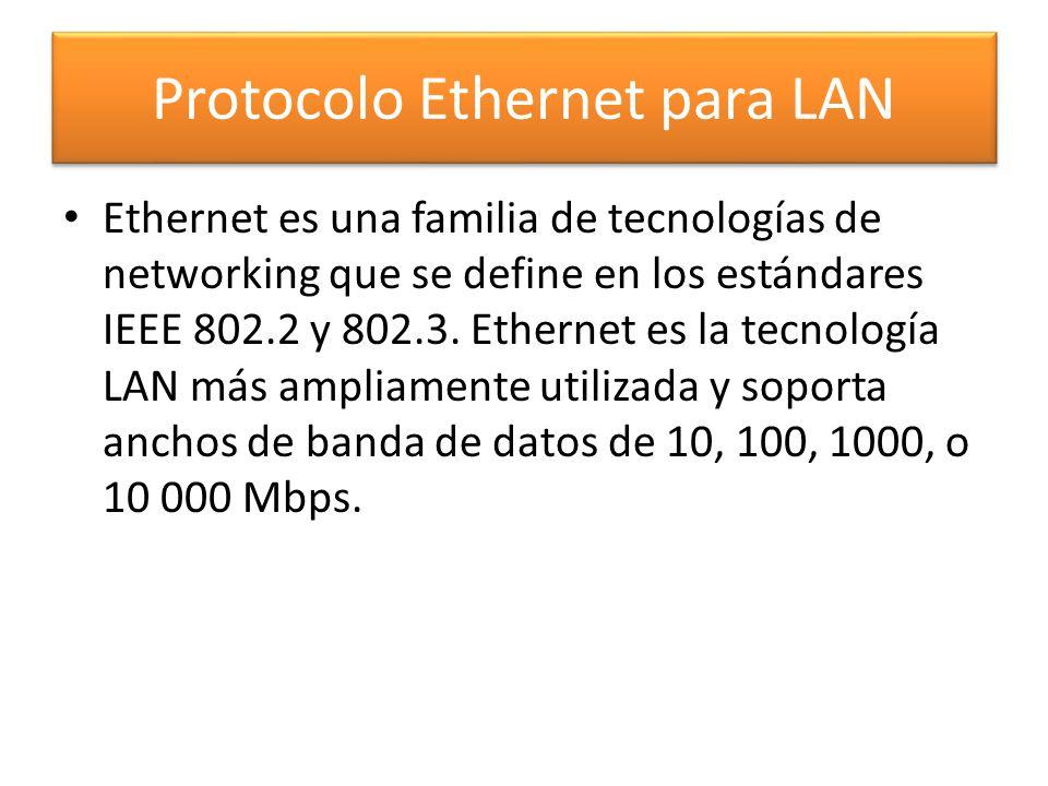 Protocolo Ethernet para LAN