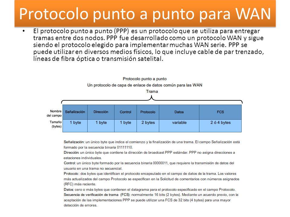 Protocolo punto a punto para WAN