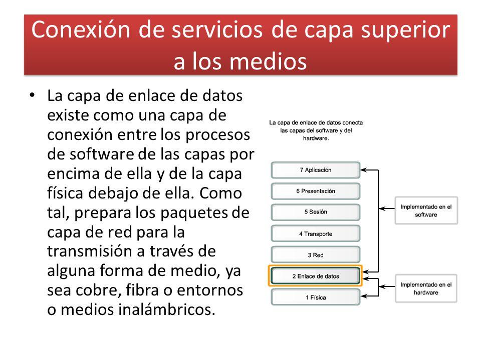 Conexión de servicios de capa superior a los medios