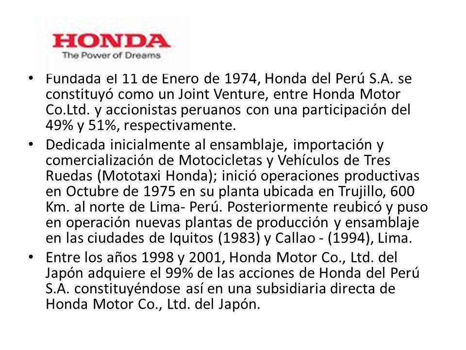 Fundada el 11 de Enero de 1974, Honda del Perú S. A