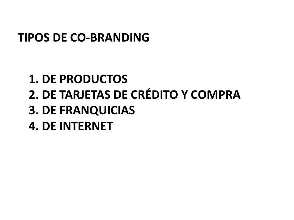 TIPOS DE CO-BRANDING. 1. DE PRODUCTOS 2. DE TARJETAS DE CRÉDITO Y COMPRA 3.