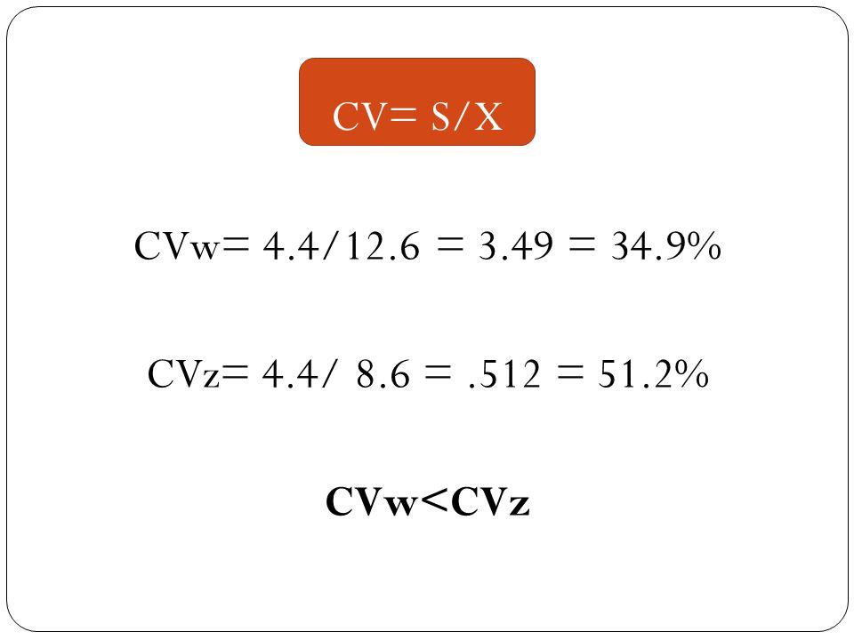 CVw= 4.4/12.6 = 3.49 = 34.9% CVz= 4.4/ 8.6 = .512 = 51.2% CVw<CVz CV= S/X