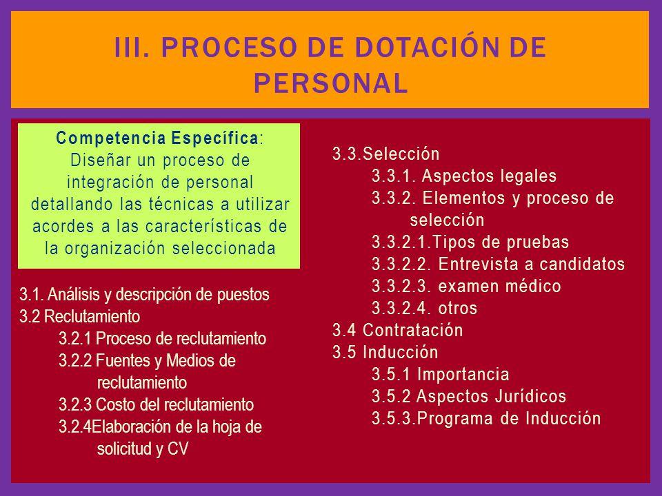 iii. Proceso de dotación de personal