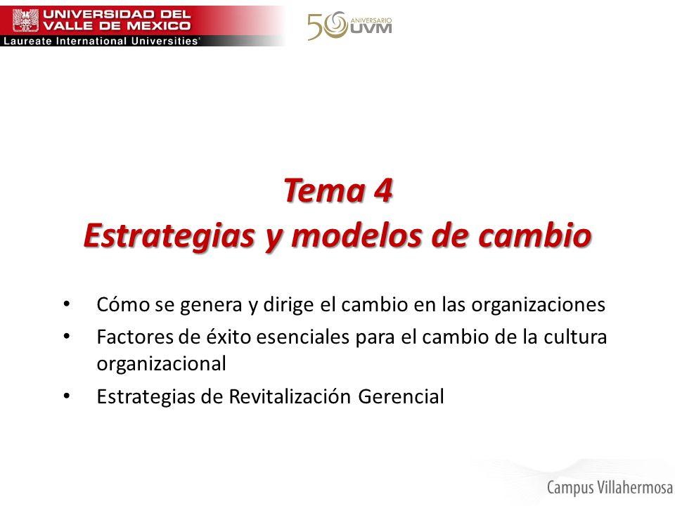 Tema 4 Estrategias y modelos de cambio