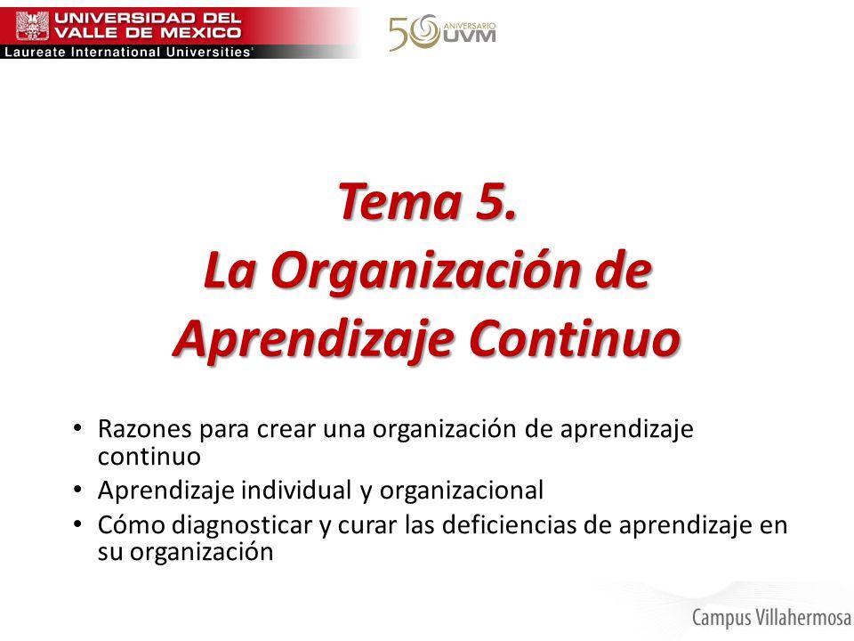 Tema 5. La Organización de Aprendizaje Continuo