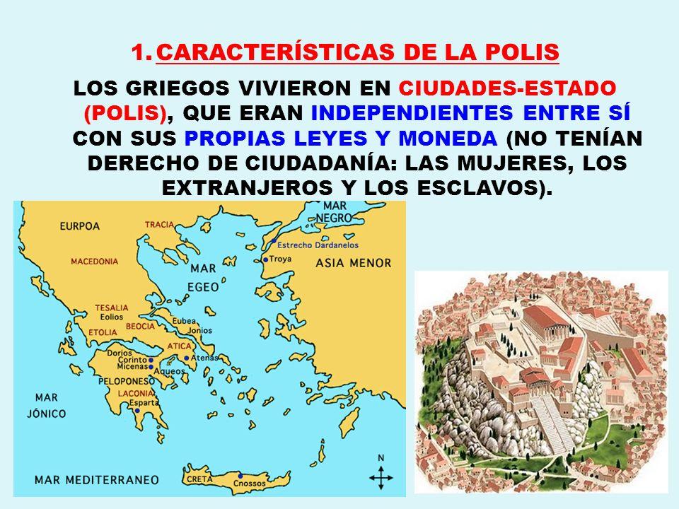 CARACTERÍSTICAS DE LA POLIS