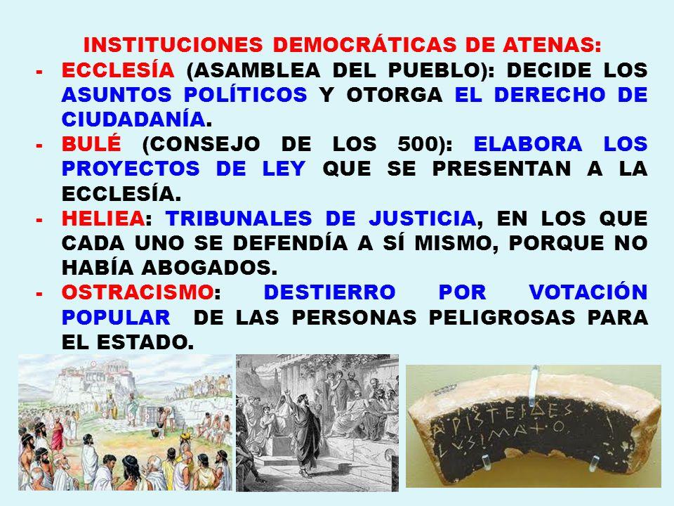 INSTITUCIONES DEMOCRÁTICAS DE ATENAS: