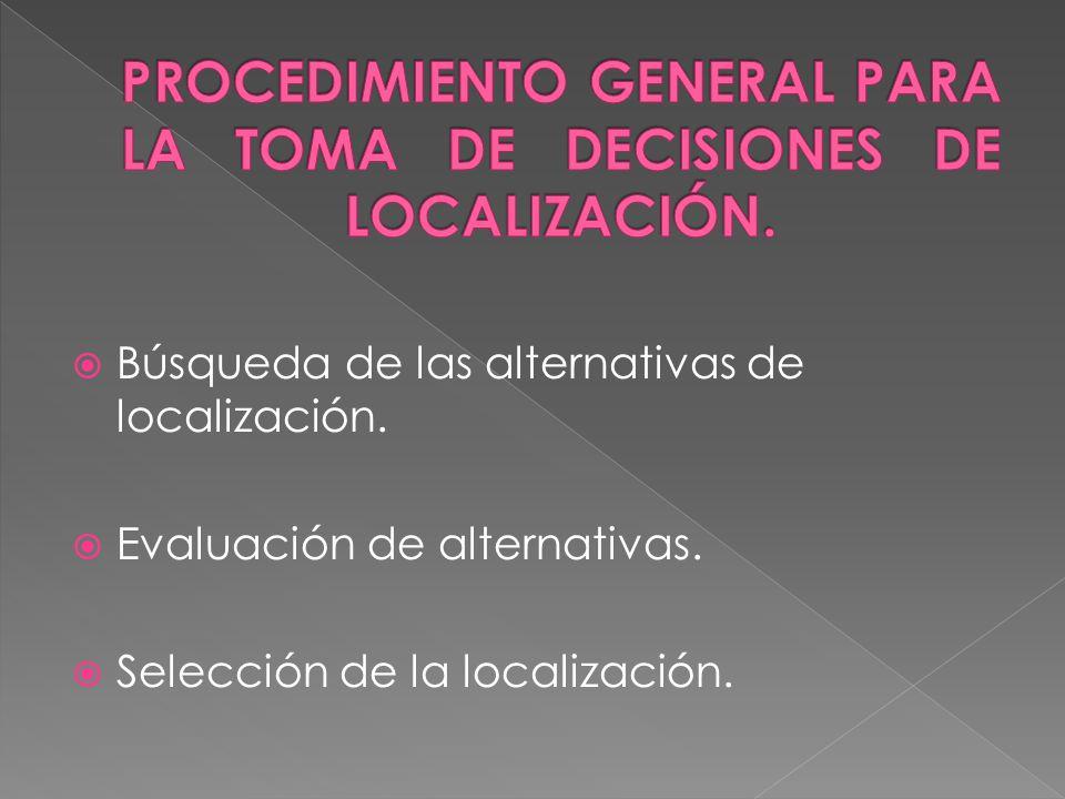 PROCEDIMIENTO GENERAL PARA LA TOMA DE DECISIONES DE LOCALIZACIÓN.