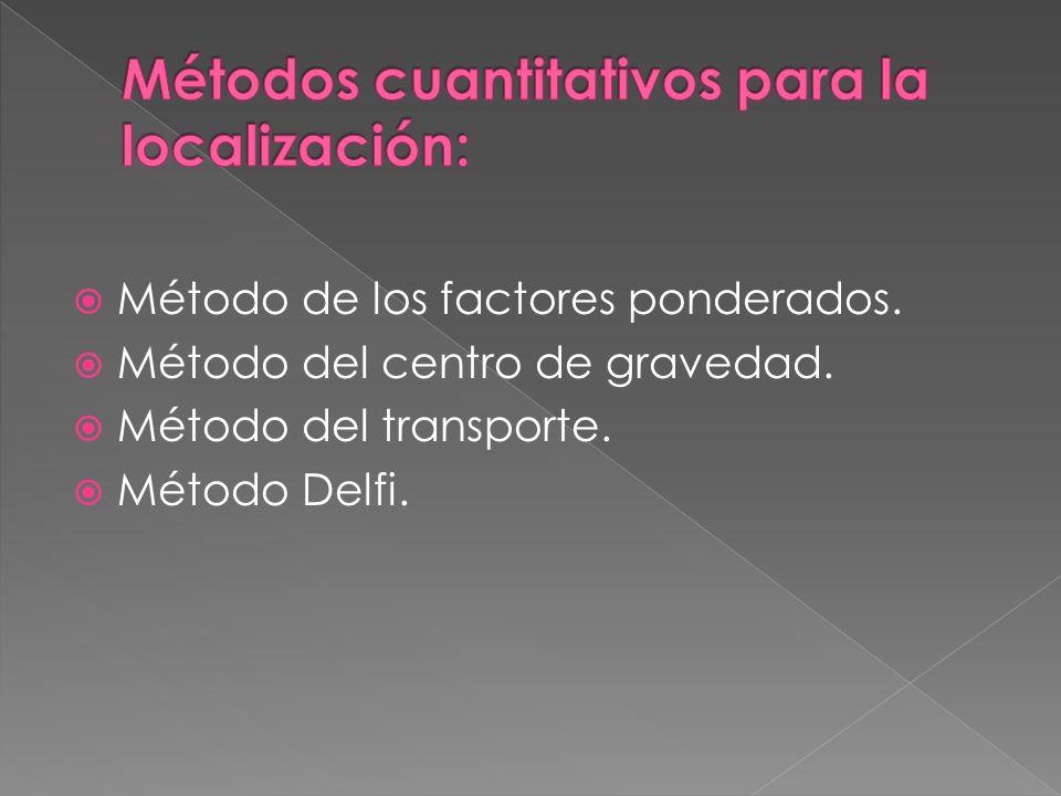 Métodos cuantitativos para la localización: