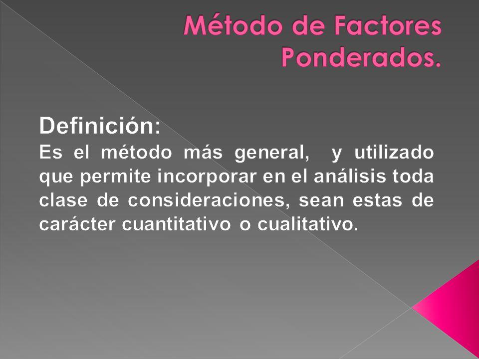 Método de Factores Ponderados.