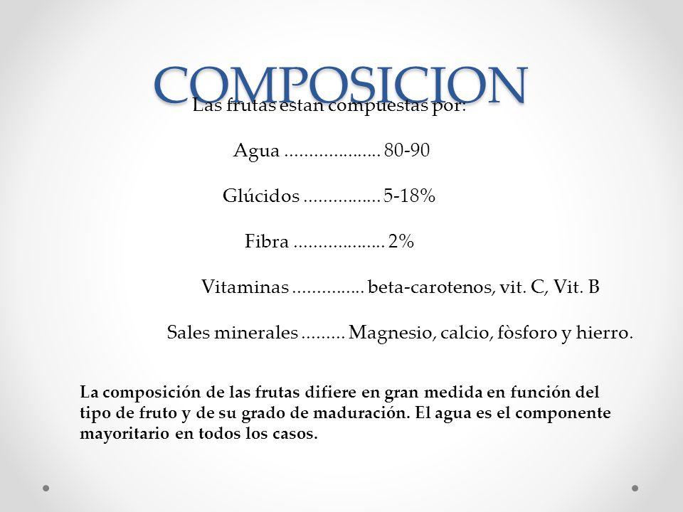 COMPOSICION Las frutas estan compuestas por: