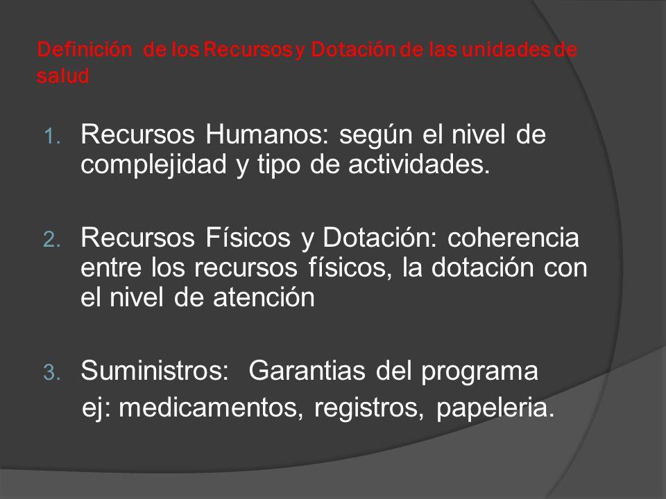 Definición de los Recursos y Dotación de las unidades de salud