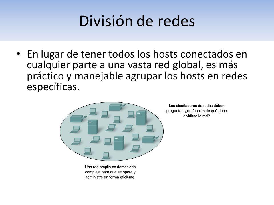 División de redes