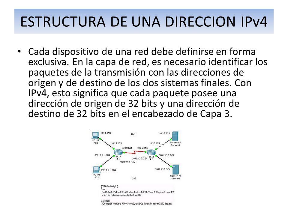 ESTRUCTURA DE UNA DIRECCION IPv4