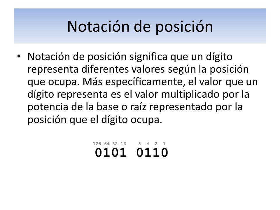 Notación de posición