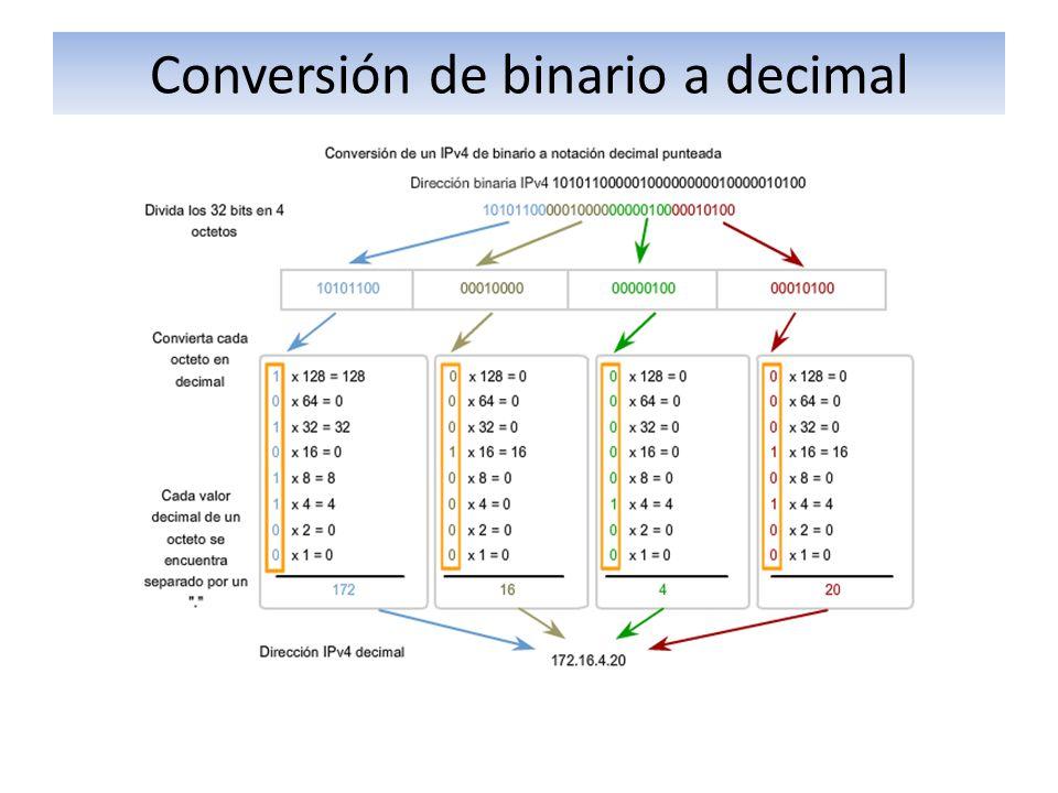 Modelo de valoración de opciones binarias