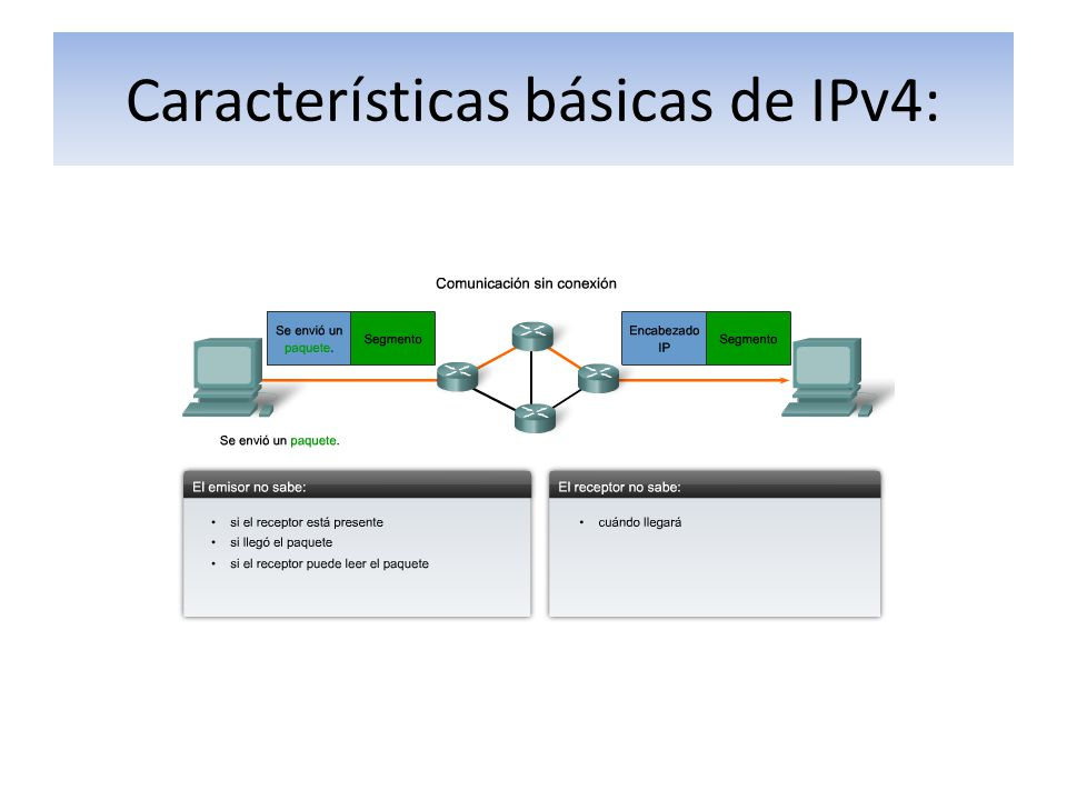 Características básicas de IPv4: