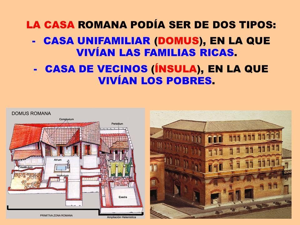LA CASA ROMANA PODÍA SER DE DOS TIPOS: