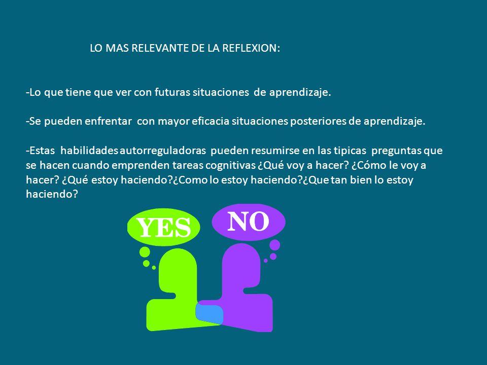 LO MAS RELEVANTE DE LA REFLEXION: -Lo que tiene que ver con futuras situaciones de aprendizaje.
