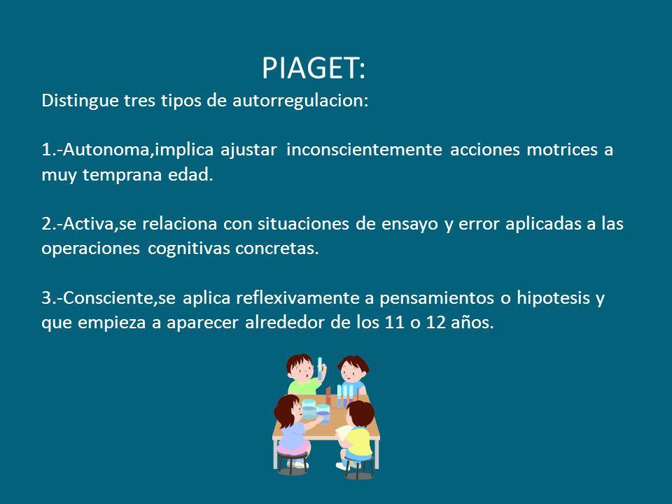 PIAGET: Distingue tres tipos de autorregulacion: 1