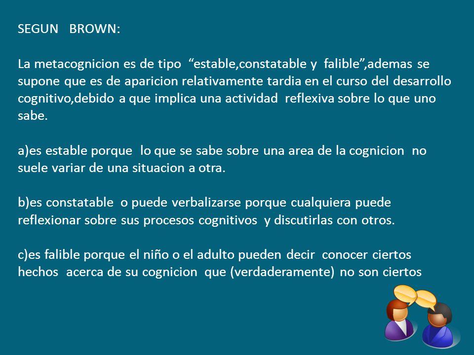 SEGUN BROWN: La metacognicion es de tipo estable,constatable y falible ,ademas se supone que es de aparicion relativamente tardia en el curso del desarrollo cognitivo,debido a que implica una actividad reflexiva sobre lo que uno sabe.
