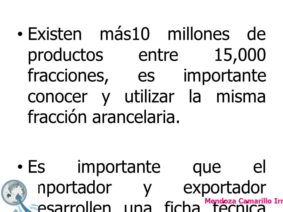 Existen más10 millones de productos entre 15,000 fracciones, es importante conocer y utilizar la misma fracción arancelaria.