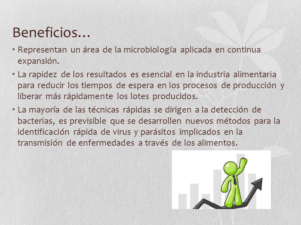 Beneficios… Representan un área de la microbiología aplicada en continua expansión.