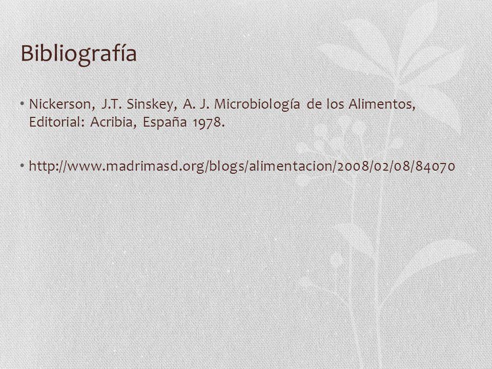 Bibliografía Nickerson, J.T. Sinskey, A. J. Microbiología de los Alimentos, Editorial: Acribia, España 1978.