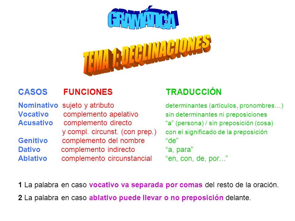 GRAMÁTICA TEMA 1: DECLINACIONES CASOS FUNCIONES TRADUCCIÓN