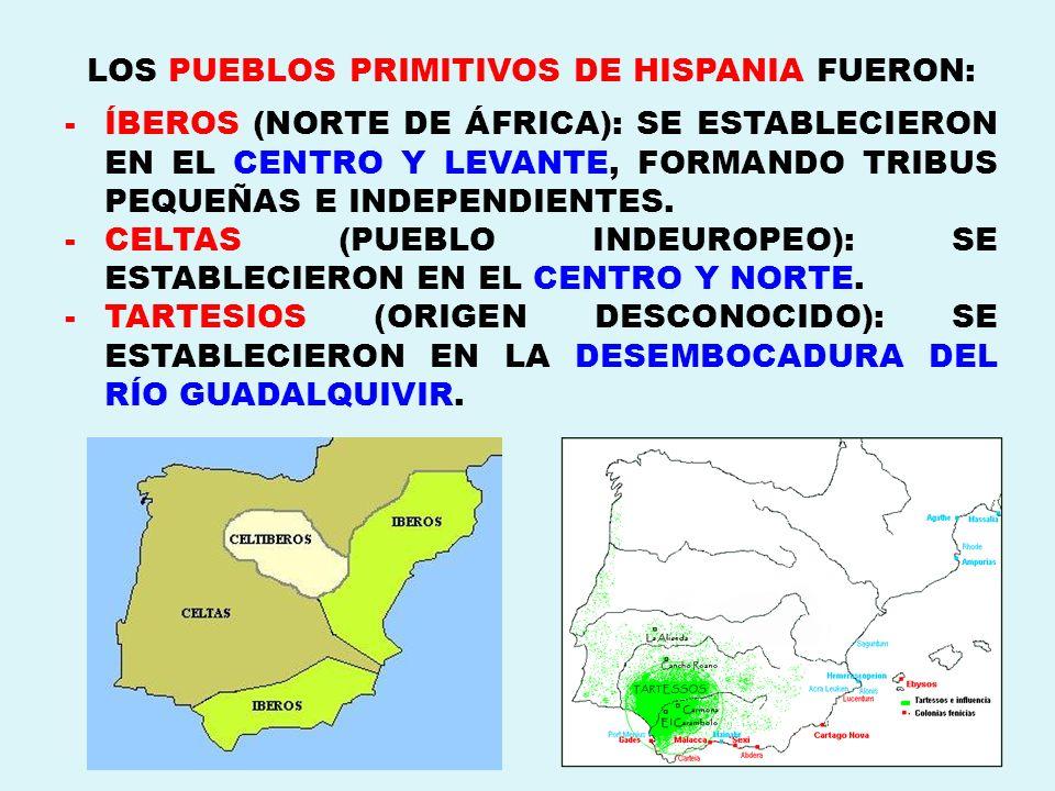 LOS PUEBLOS PRIMITIVOS DE HISPANIA FUERON:
