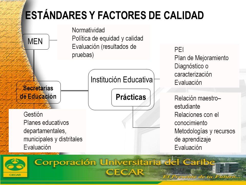 ESTÁNDARES Y FACTORES DE CALIDAD Secretarías de Educación