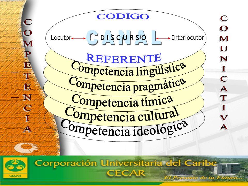 CANAL CODIGO D I S C U R S O COMUNICATIVA COMPETENCIA