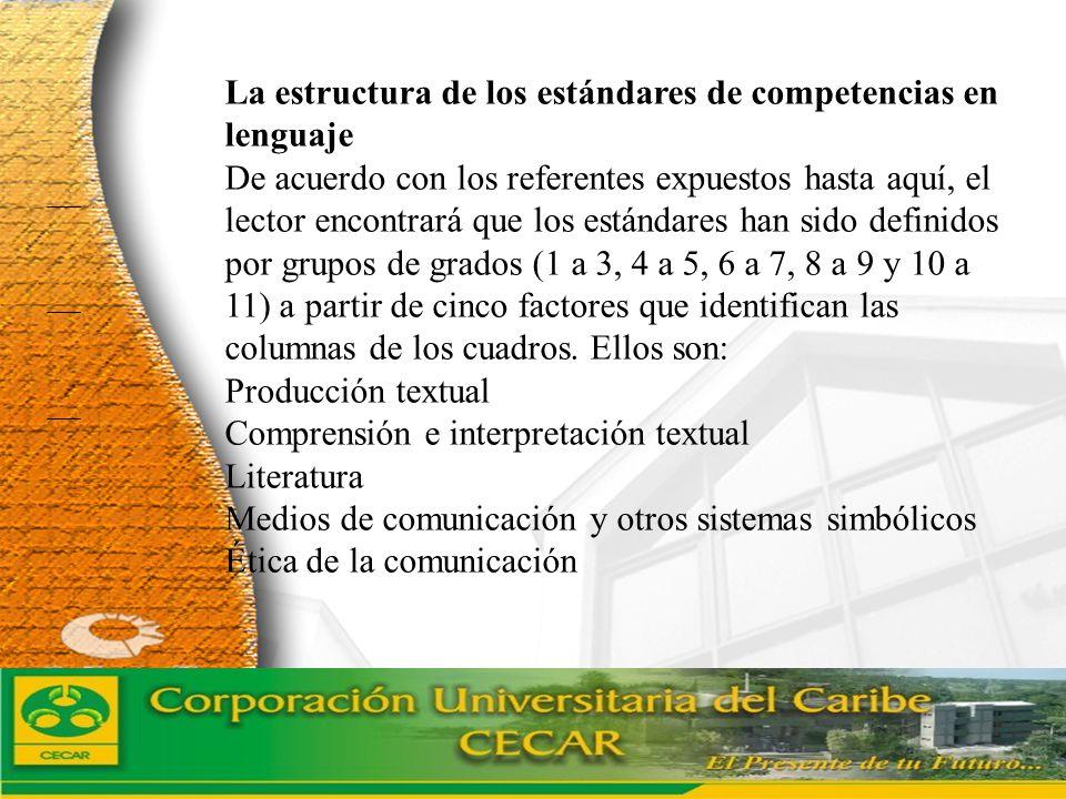 La estructura de los estándares de competencias en lenguaje
