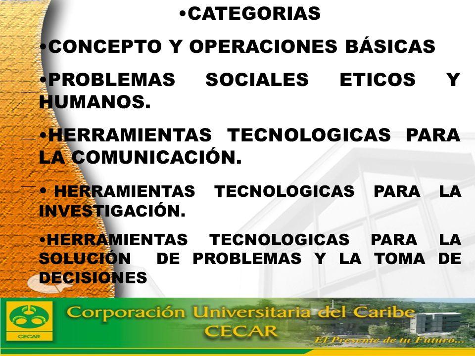 CONCEPTO Y OPERACIONES BÁSICAS PROBLEMAS SOCIALES ETICOS Y HUMANOS.