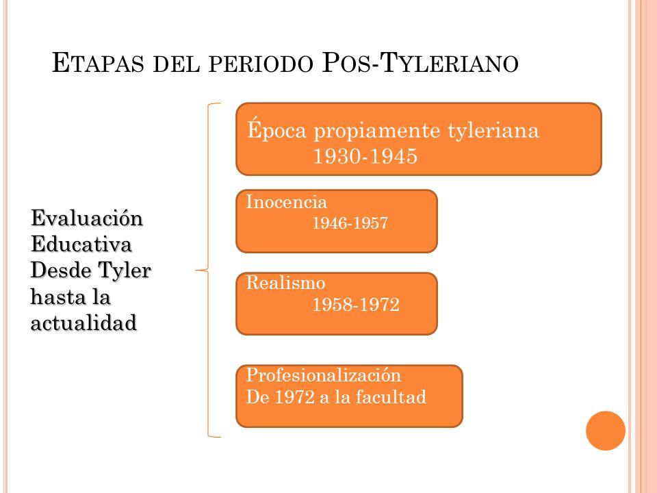 Etapas del periodo Pos-Tyleriano
