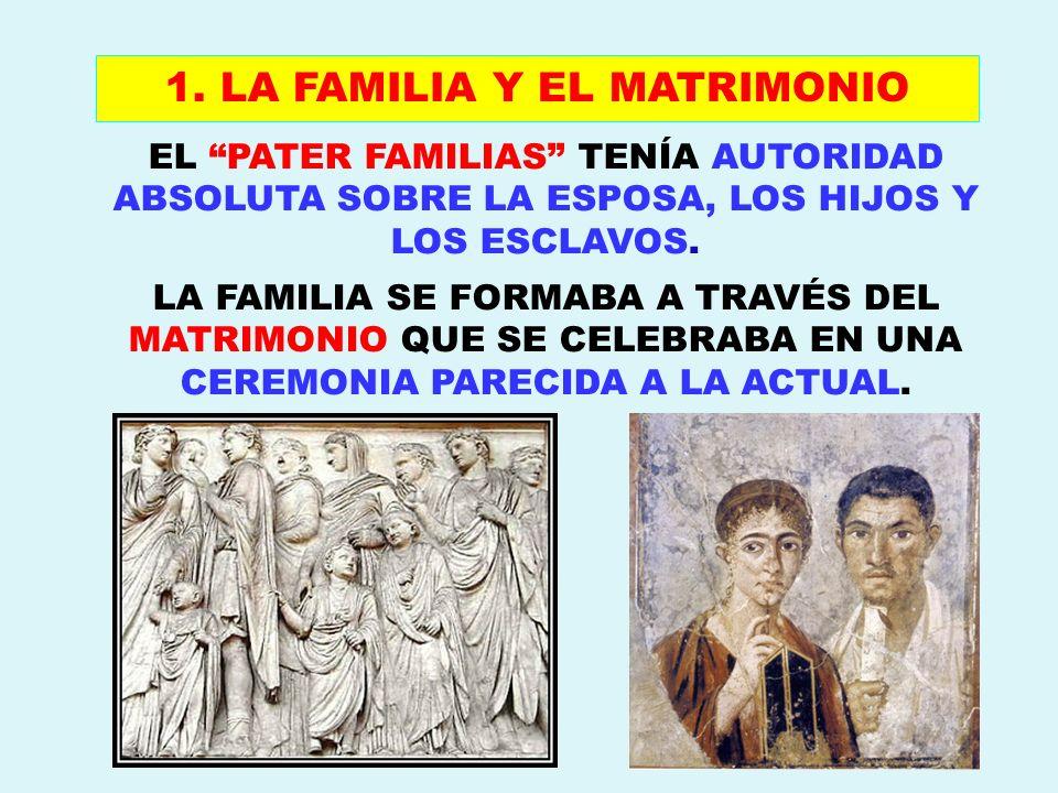 1. LA FAMILIA Y EL MATRIMONIO
