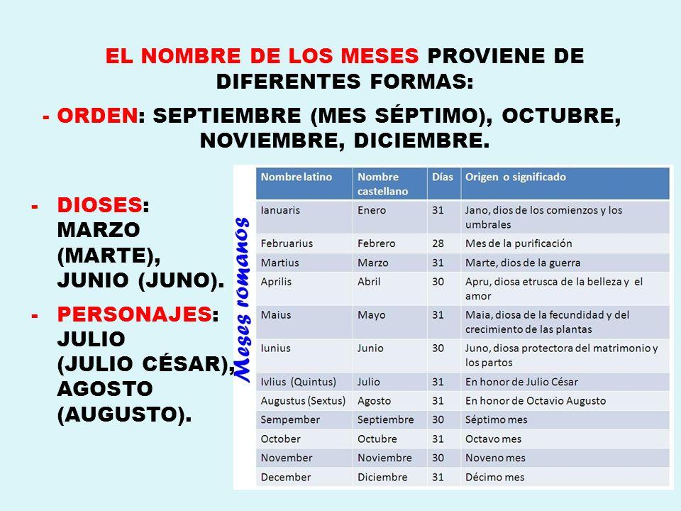 EL NOMBRE DE LOS MESES PROVIENE DE DIFERENTES FORMAS:
