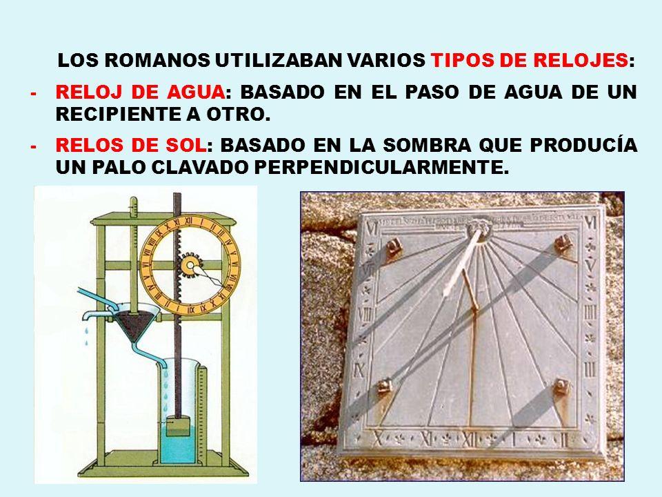 LOS ROMANOS UTILIZABAN VARIOS TIPOS DE RELOJES: