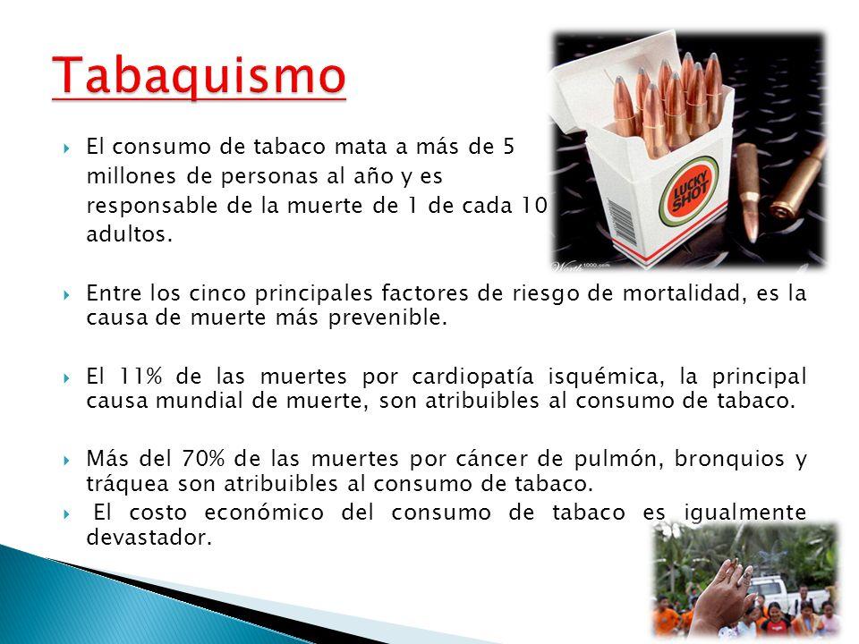 Tabaquismo El consumo de tabaco mata a más de 5