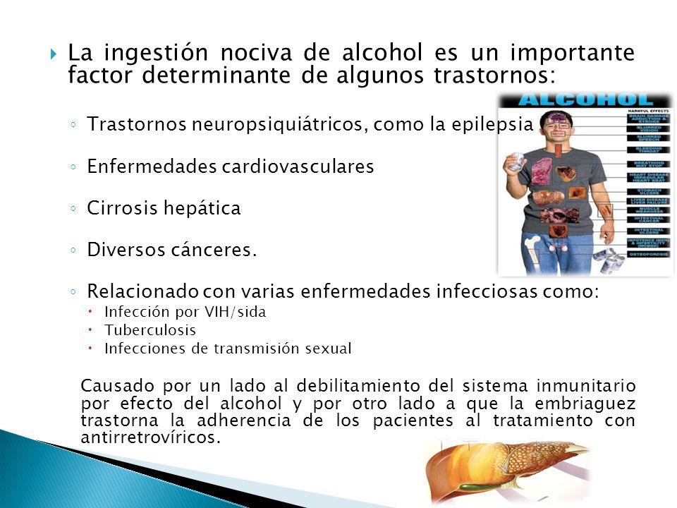 La ingestión nociva de alcohol es un importante factor determinante de algunos trastornos: