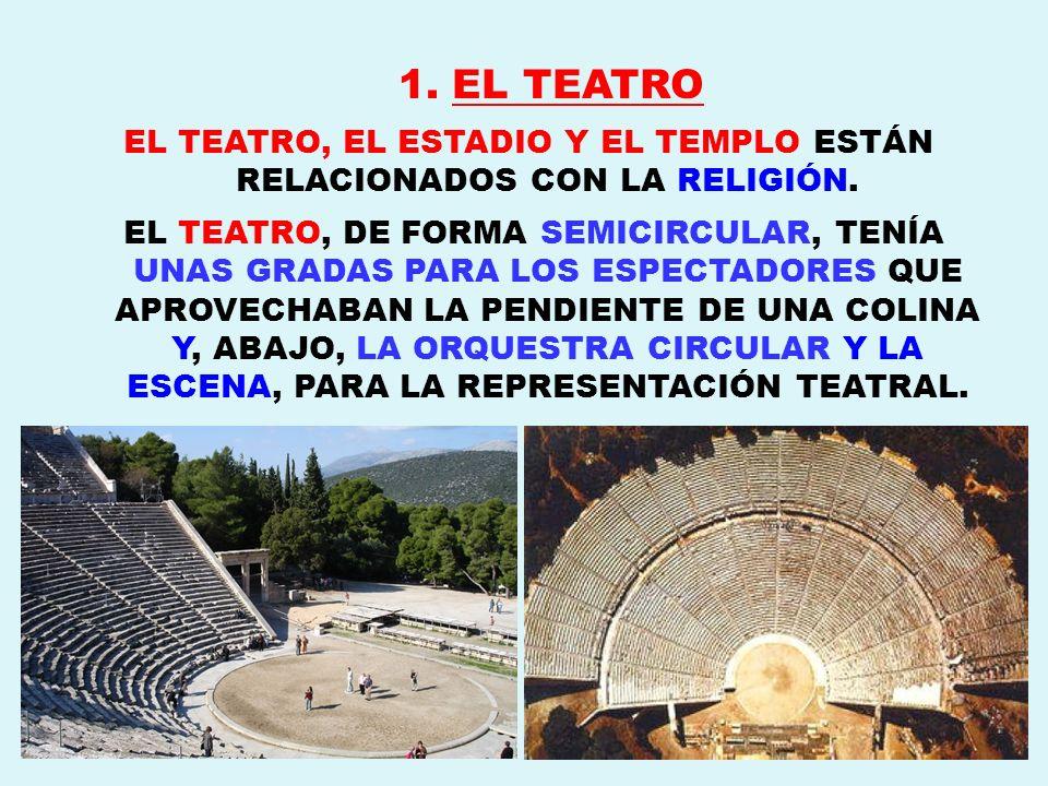 EL TEATRO, EL ESTADIO Y EL TEMPLO ESTÁN RELACIONADOS CON LA RELIGIÓN.