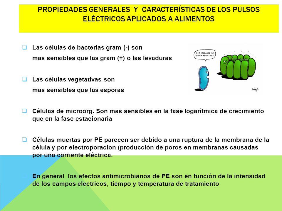 propiedades generales y características de los Pulsos eléctricos aplicados a alimentos
